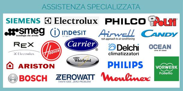 Assistenza Elettrodomestici e Condizionatori Torino - E.Co ...